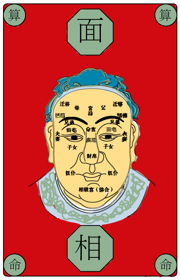 Cheat Sheet]: Chinese Fortune Telling | SmartShanghai