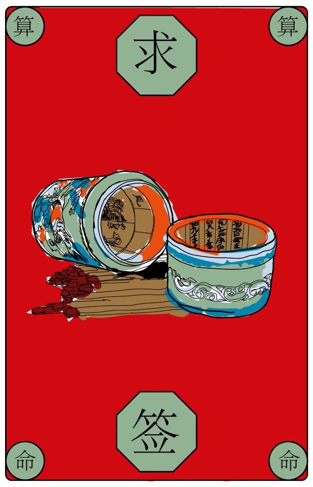 Methods of Chinese Fortune Telling