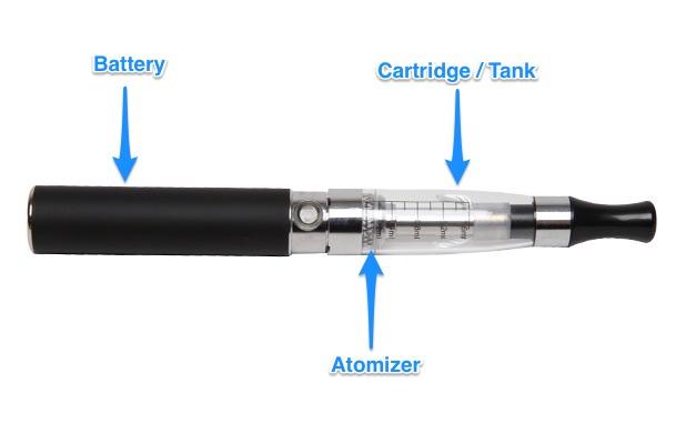 Buy electronic cigarettes Maryland